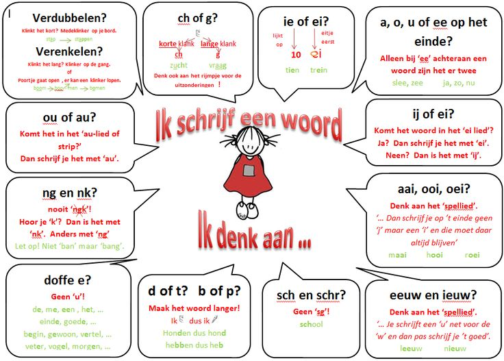 Klas 2A: Spelling