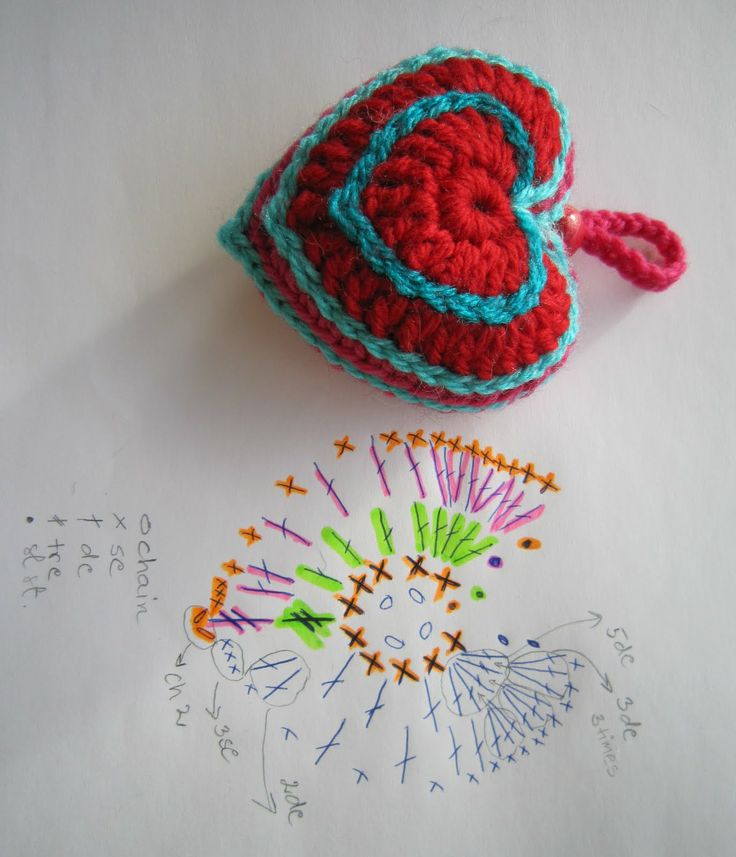 Crochet heart pattern
