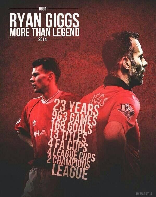 Giggs. Legend.