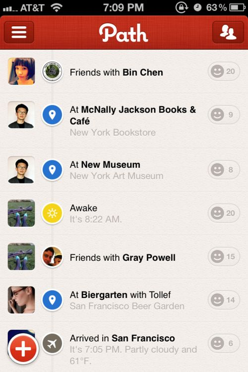Path puts a silly amount of trust in its avatars, especially given their tiny size. I never know who the shoes are. ... Path 디자인에 대한 비판