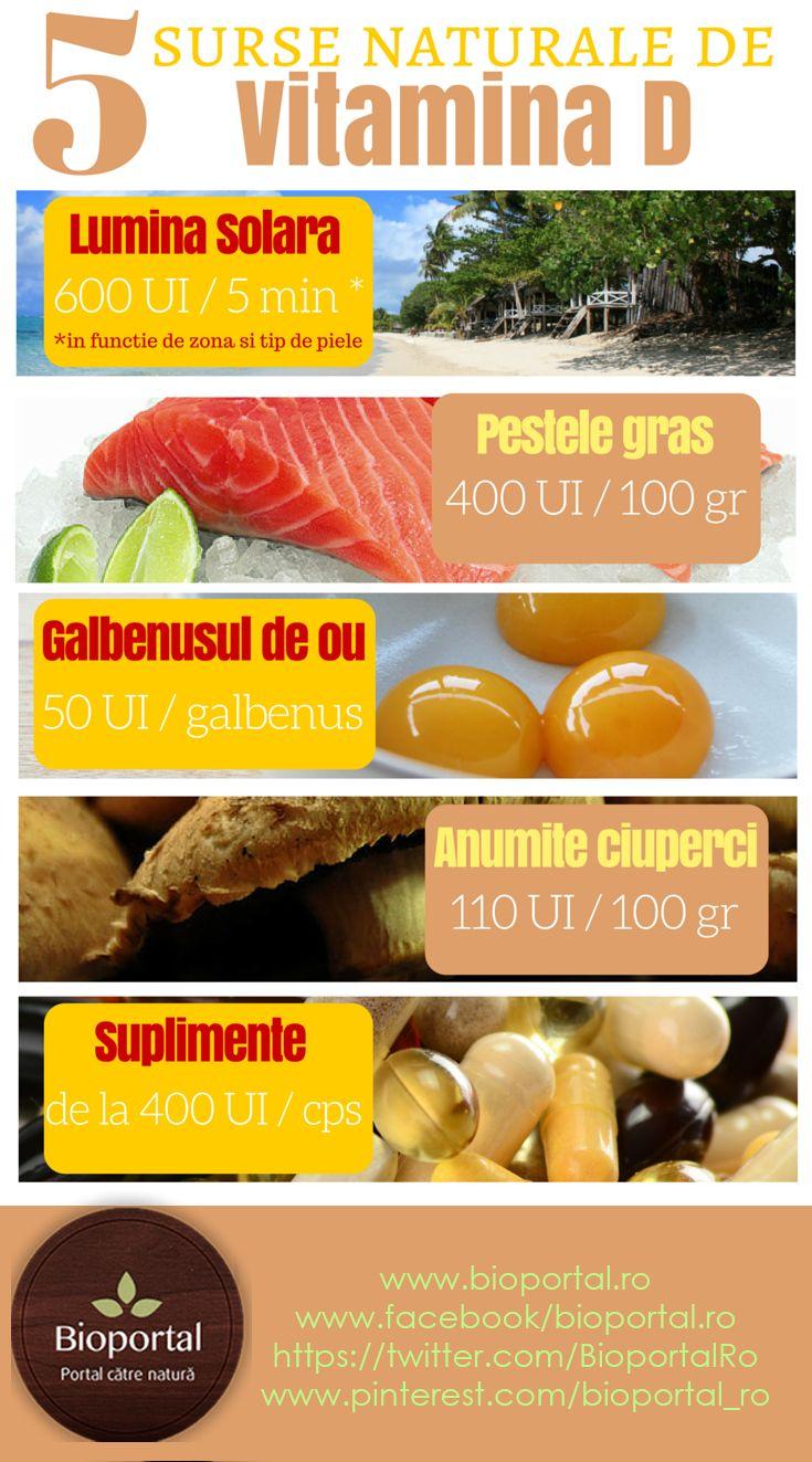 Vitamina D  - un hormon-steroid esential pentru sanatate.  Din pacate, nu exista foarte multe surse naturale vitamina D. Descopera 5 dintre acestea si adauga suplimente in dieta ta in anotimpul rece.