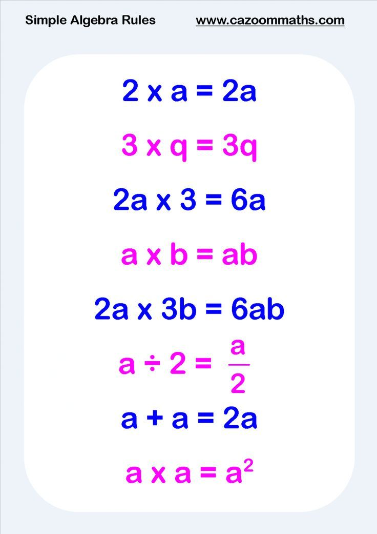 Fun Algebra Worksheets Algebra Worksheets Algebra Math Resources