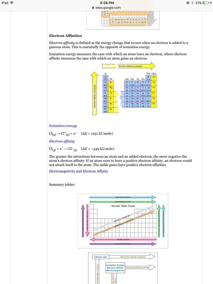 best 25  electron affinity ideas on pinterest