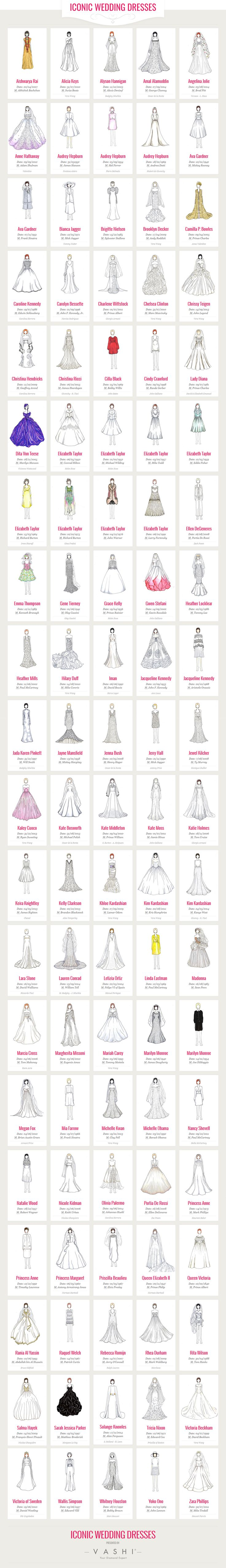 These are the 100 most iconic wedding dresses of all time.