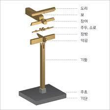 structure_hanok