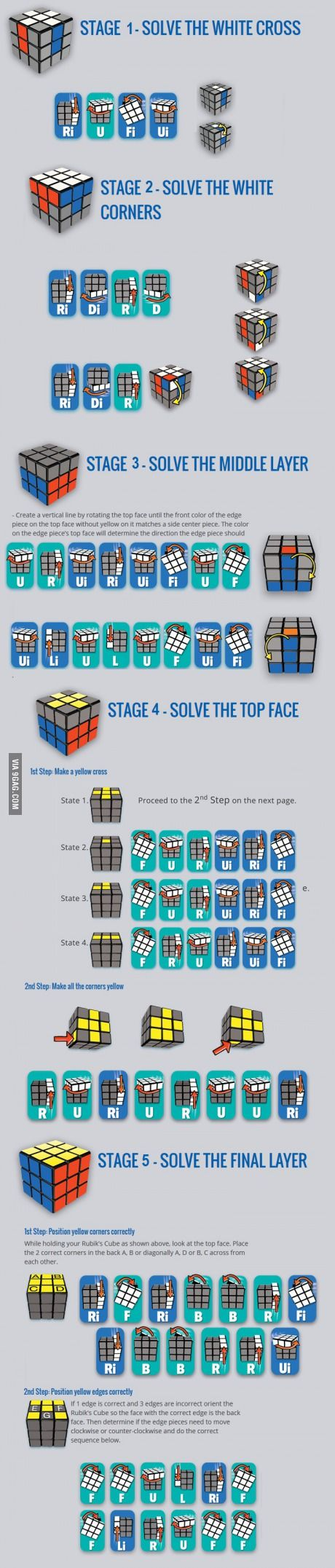 Not so difficult! How to solve a rubik's cube..
