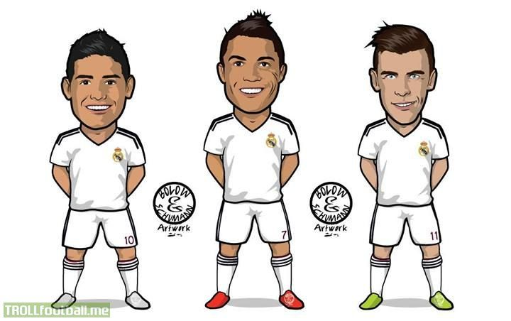 real madrid cartoon - Google Search