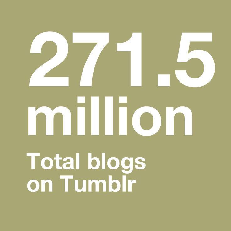 The official blog of Tumblr's ad sales team. Product updates, tips, success stories, news, happy...