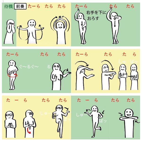 「逃げるは恥だが役に立つ」エンディング「恋ダンス」を図解してしみた「浸透力半端な~い!」 - エキレビ!