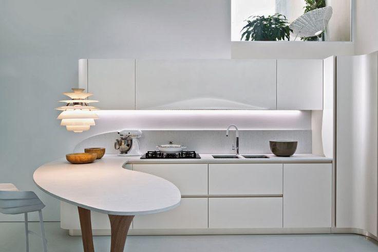 Rudy`s blog over Italiaanse Design Keukens e.d.