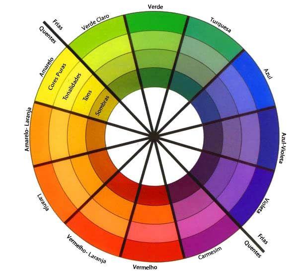 Você é ruivo? Confira algumas dicas de cores para você se destacar! | Tudo Para Homens