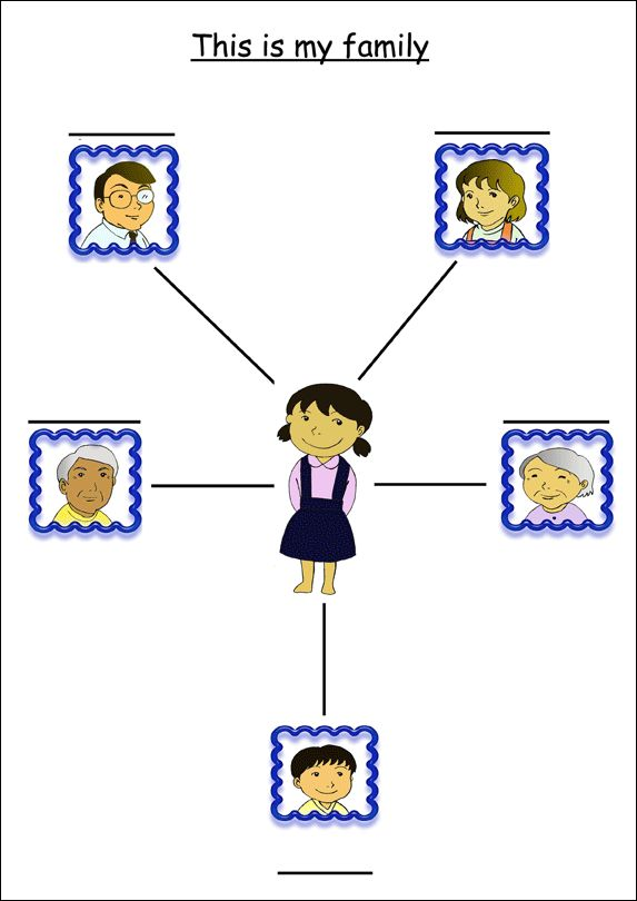1000+ ideas about Family Tree Worksheet on Pinterest   Family tree ...