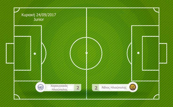 Το τμήμα Junior ήρθε ισόπαλο σε φιλικό αγώνα τον Χαραυγιακό με σκορ 2-2. Συγχαρητήρια σε όλα τα παιδιά για την προσπάθεια τους. 😄 ✌️ ⚽ 🚀 #ΑθλοςΗλιουπολης #AthlosIlioupolis #football #soccer #Academy #FootballAcademy #JoinUs #PlayFootball