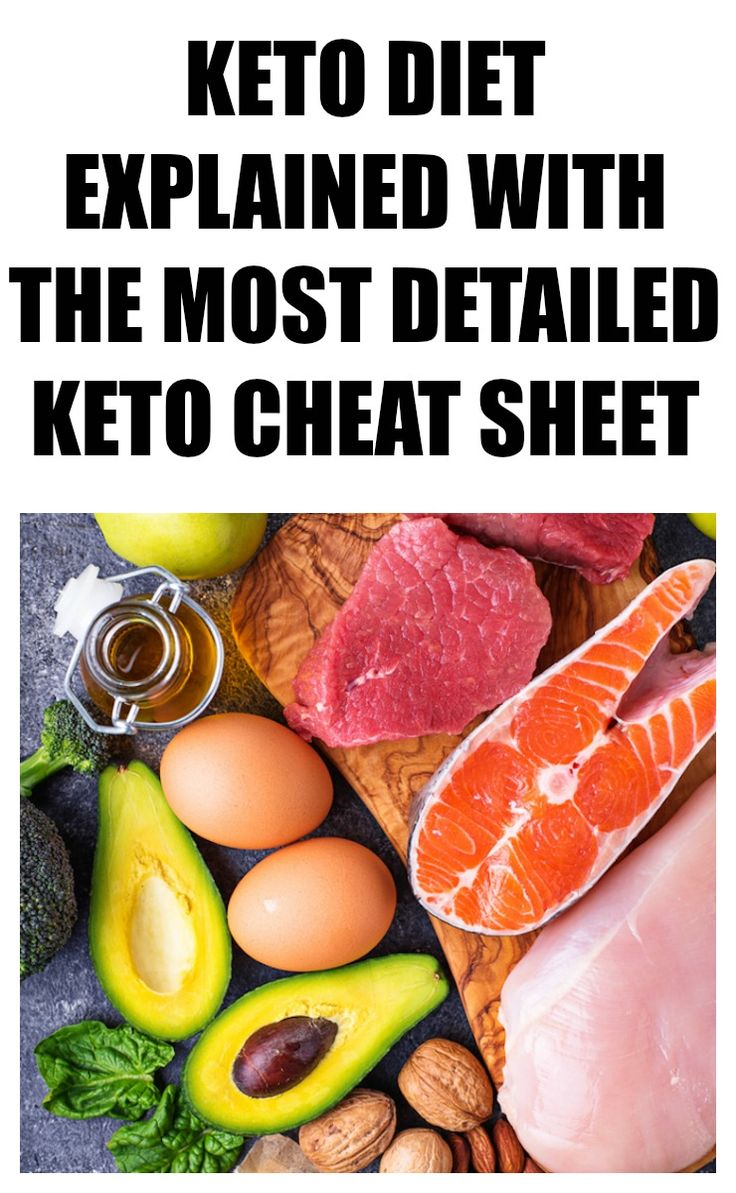 Keto diet explained detailed cheat sheet download pdf
