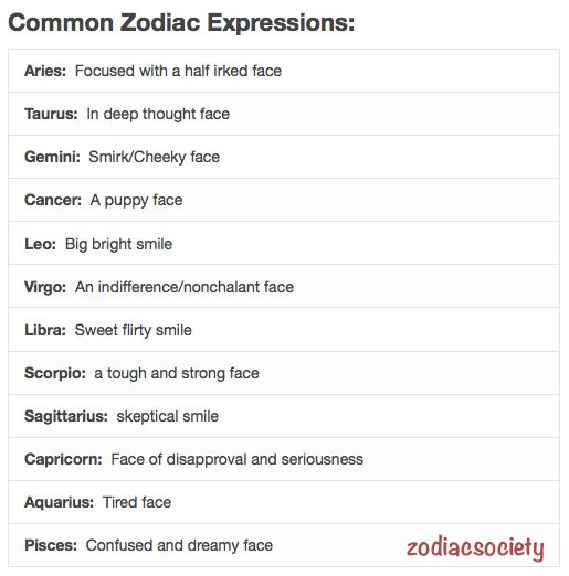 SURPRISED THE HELL OUT OF ME.....THIS IS SO FRIGGIN TRUE... Zodiac Expressions