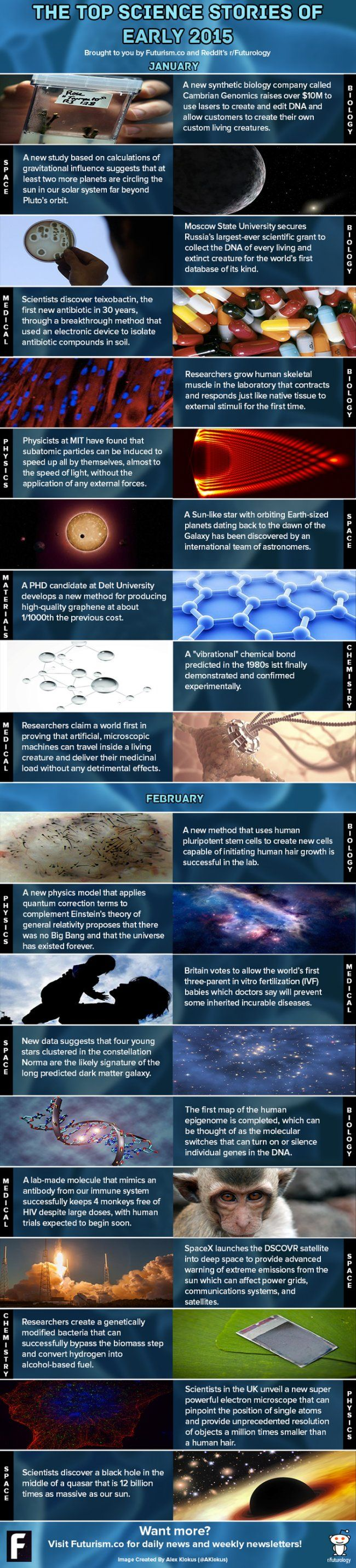 20 amazing scientific discoveries that have already been made this year - Yahoo Finance