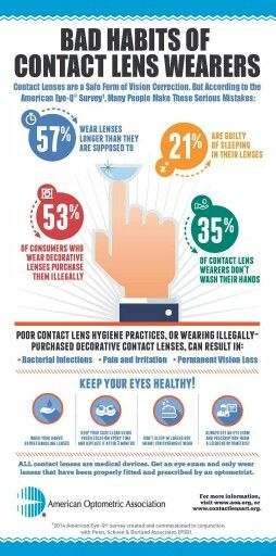 Proper contact lens use! For more information on vision, glasses, or eye care contact www. visionsourcespecialists.com