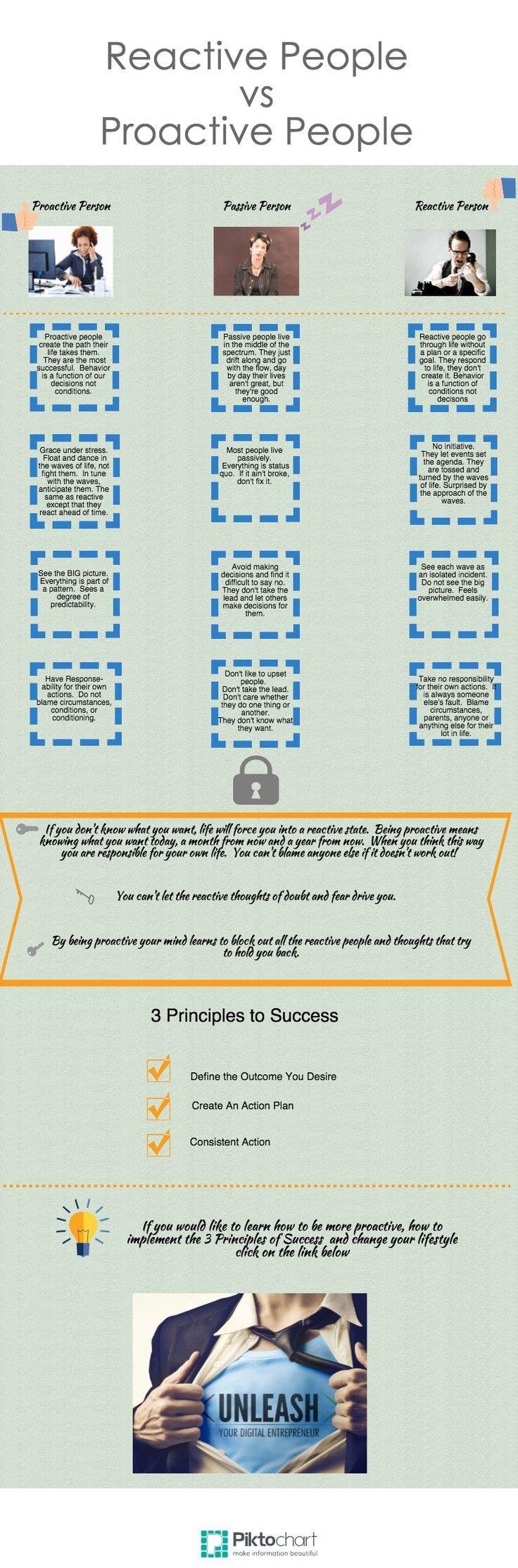 Promote Positive Behaviour Essay Sample
