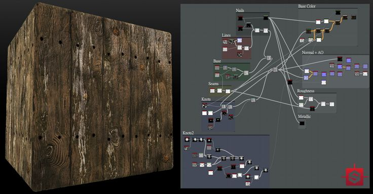 ArtStation - Moist Wood Plank Tiles - Procedural Substance Material, Ken Jiang