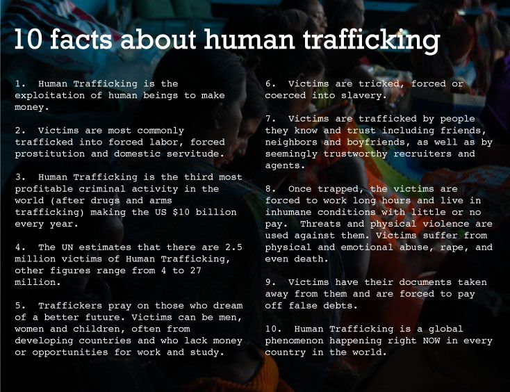 best facts about human trafficking modern slavery images on human trafficking information tag archive for human trafficking anchal project