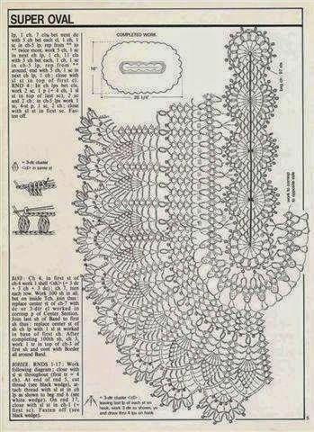 Crochet: tablecloth                                                                                                                                                                                 More