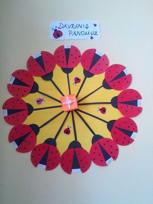 Davranış panosu - Made by YSM