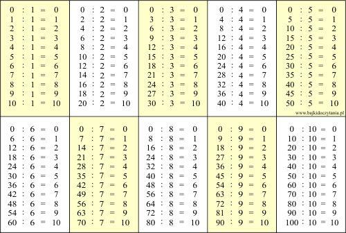 algebra dla studentów pdf