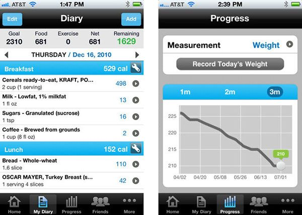 Top 5 Food Diary Apps