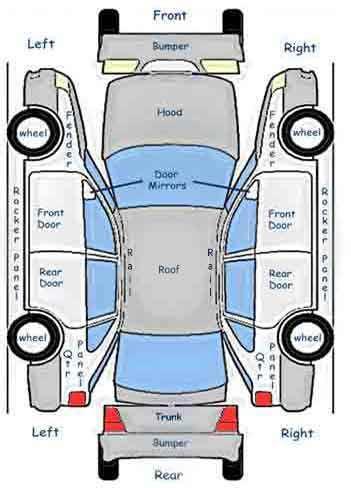 Car Collision Repair Estimate Calculator