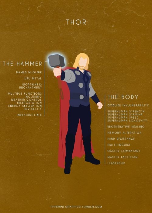70+ Incredible Illustrations to Celebrate The Avengers Pop-Culture | dezignHD