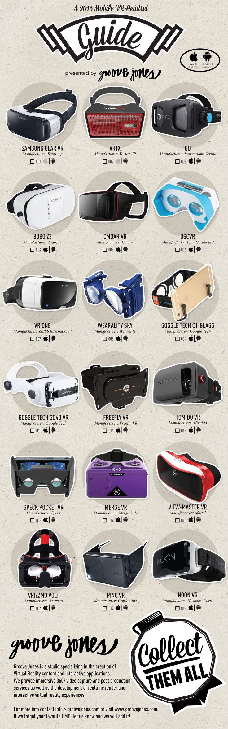Infographic of the current 2016 Mobile VR Headsets available for sale to consumers. Feel free to use but please give credit – Infographic courtesy of Groove Jones – http://www.groovejones.com. Downloadable PDF File GrooveJones-MobileVRHeadsetChecklist Downloadable PDF (1920 x 6500 image) Downloadable PDF File GrooveJones-MobileVRHeadsetChecklist Want to get in touch? Contact us anytime.