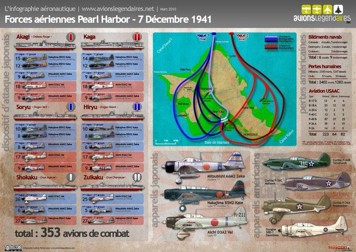 Forces Aériennes - Attaque de Pearl Harbor - 7 décembre 1941