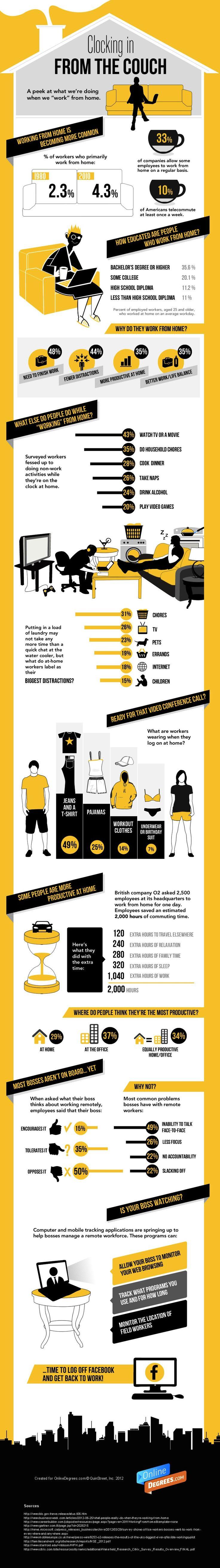 #vivapositivamente @movebla mostra infografico sobre confiança nas pessoas que trabalham em casa. http://www.movebla.com/1900/infografico-da-pra-confiar-em-quem-trabalha-de-casa/