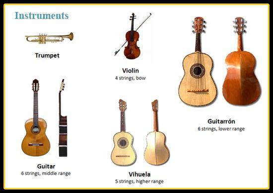 Los instrumentos necesarios para poder tocar la música de mariachi