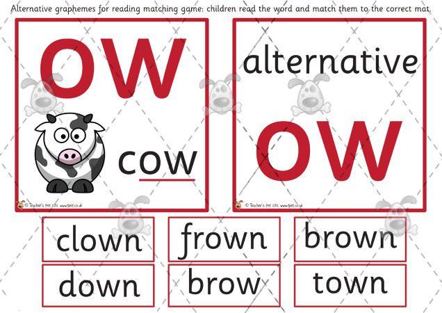 Teacher S Pet Phase 5 Phonics Alternative Pronunciation