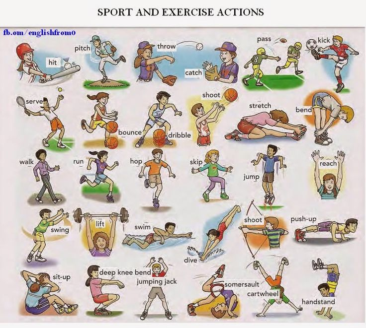 English for beginners: Sport and Exercise Actions