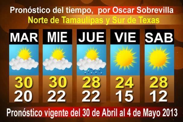 Image result for pronostico del tiempo