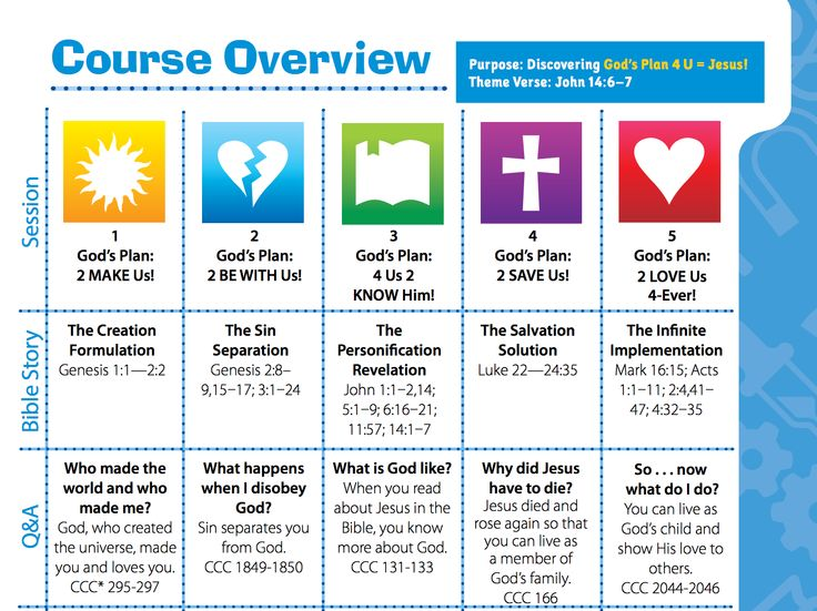 What Will Kids Learn In SonSpark Labs Catholic VBS See The Daily Lessons