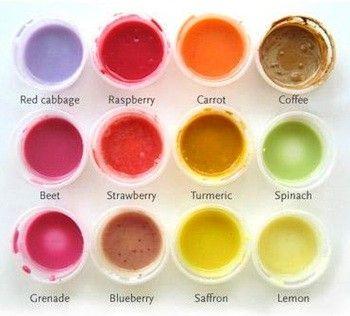 Natural Food Colorings