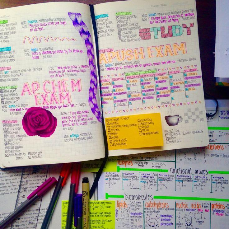 How to Study for AP Exams: 5-Step Plan - PrepScholar