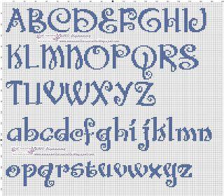 amorevitacrocette: alfabeti