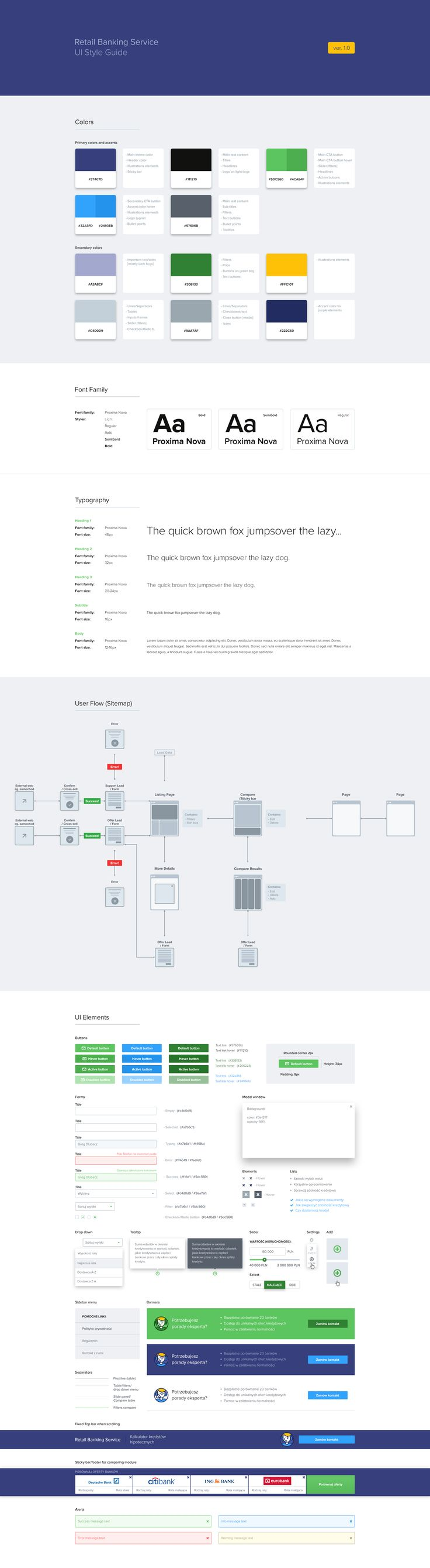 UI Style Guide by Greg Dlubacz in Retail Banking Service
