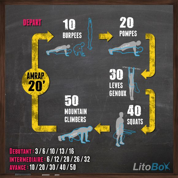 Exercices au poids du corps en mode #CrossFit : burpees, pompes, levés de genoux, squats et mountain climbers !