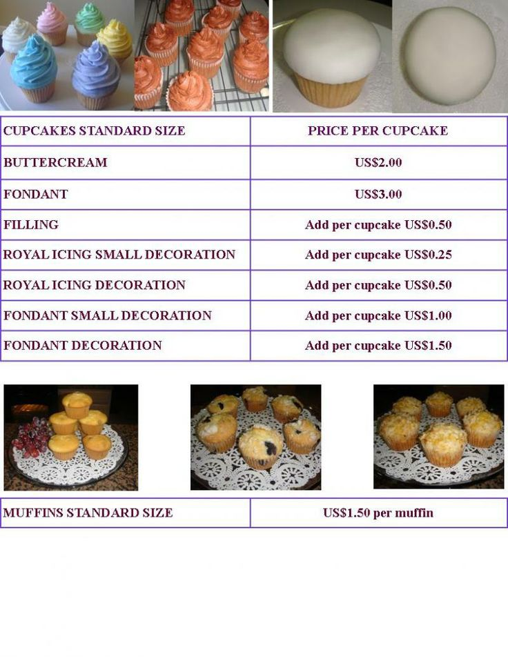 www.sweetsusy.com - Cupcakes & Muffins- Pricing Chart