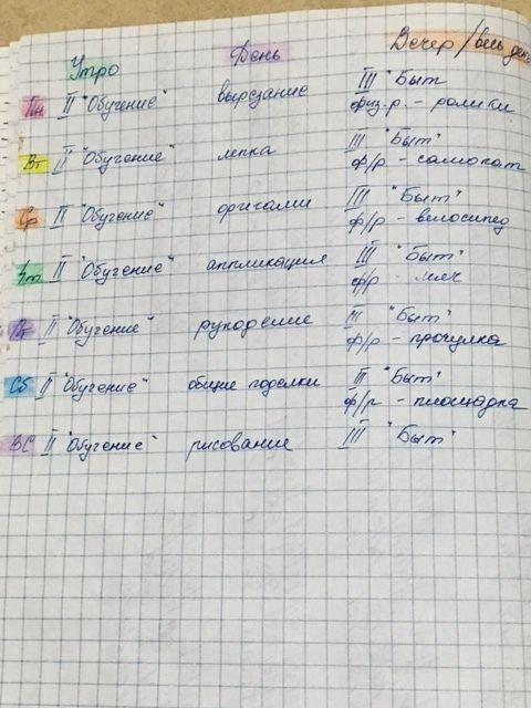 Как организовать домашнее обучение двоих детей разного возраста.