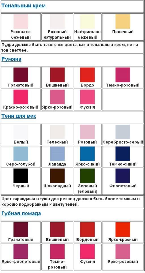 Цветотип Зима  Макияж - немного, но ярко. Не пестрота, а контрастность. Цвета макияжа - бежево-розовый, бело-розовый, серо-розовый, петуния, цикламен, темная мальва, фиолетовый с голубым оттенком, синевато-голубой, темно-синий, вишнево-фиолетовый, дымчато-коричневый, изумрудно-зеленый, черный.