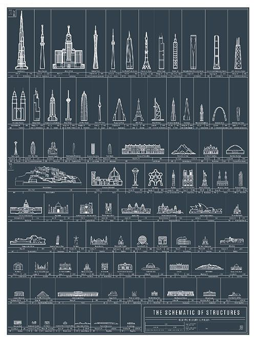 schematics of structures