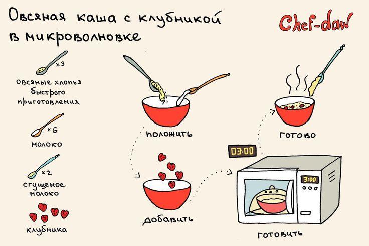 Завтрак_Овсяная каша с клубникой в микроволновке