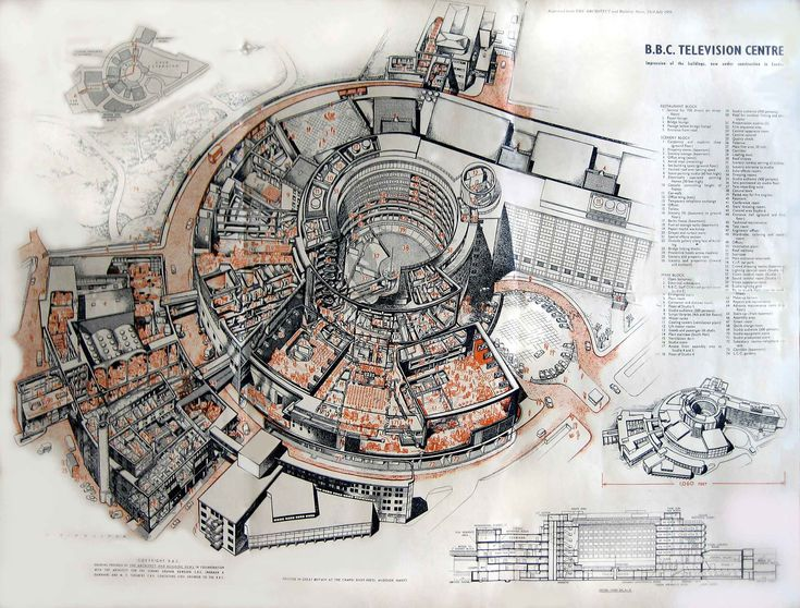 A marvelous cutaway view of the BBC Television Centre in West London, reprinted from The Architect and Building News, 23 July 1958. #cutaway #architecture #amdcarleton