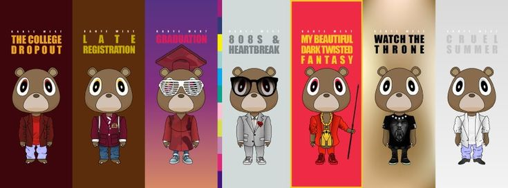 Kanye West Discography : timelinecovers